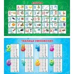 Карточка-шпаргалка Азбука (апельсин). Таблица умножения 1-80-0003