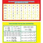 Карточка-шпаргалка Значением тригоном.функций для некоторых углов.Тригоном.формулы 1-80-0014