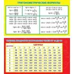 Карточка-шпаргалка Тригоном.формулы. Табл.квадратов натур.чисел 1-80-0006